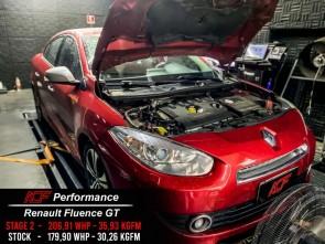 Reprogramação ECU TCU Stage  - Renault Fluence GT