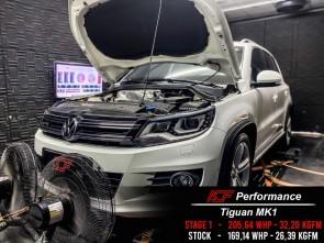 Reprogramação ECU TCU Stage 1 e 2  - Volkswagen Tiguan MK1/MK2